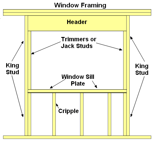 window-framing-1e